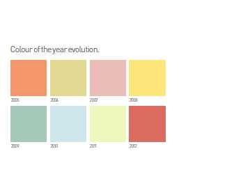 Pilt1-Sisekujunduse VÄRVITRENDID aastaks 2013