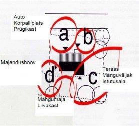Pilt 4 - Maastikuarhitekt Ülle Grišakov: Kuidas kujundada hooldusvaba aeda?