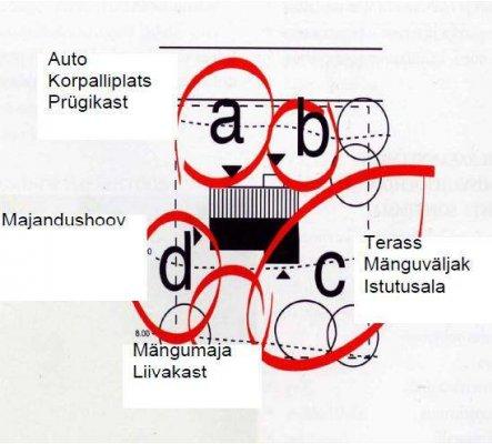 Pilt 4 - Aiaplaan peab olema tehtud mõõtkavas