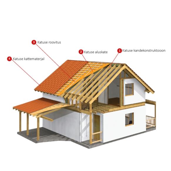Kõik vajaliku katuse ehitamiseks saab Puumarketist!