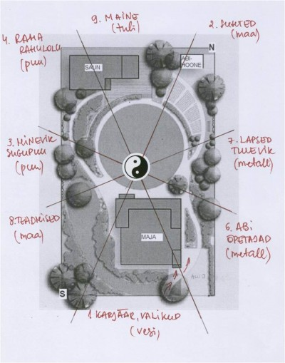 Pilt 3 - Aia bagua plaan