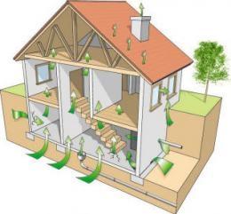 Kas oled teadlik radooni olemasolust