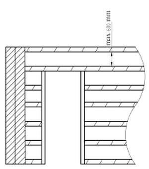 Joonis 1. Alusroovituse paigutus kuivas ja hästi ventileeritud ruumis