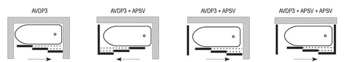 Vanniseinad AVDP ja APSV joonis