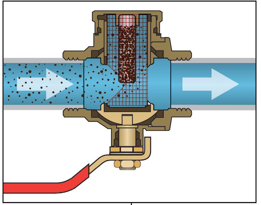 Kuulventiil FBMV kasutamine tagab kõigi saasteainete tõhusa kinnipidamise ja lihtsa eemaldamise